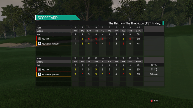 The Golf Club Screenshot 4