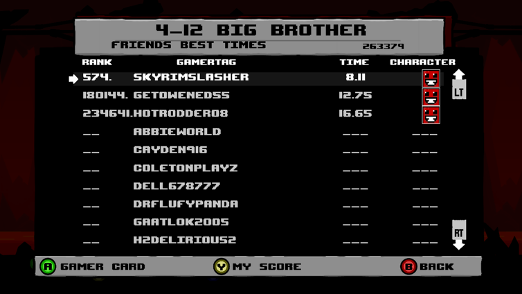 Super Meat Boy Screenshot 1